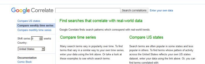 Zoekwoord correlatie in Google Correlate