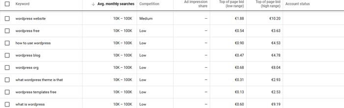 Keyword ideas in Google Ads